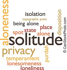 solitude - illustration in word clouds of the word solitude