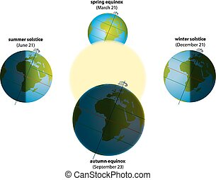 Solstice and Equinox - Illustration of summer and winter...