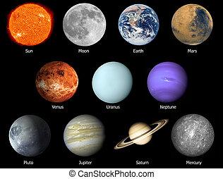 solsystem, med, namn