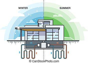 solução, privat, estilo, geothermal, casa, linha, infographic