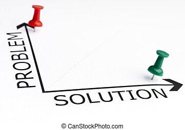 solución, gráfico, con, verde, alfiler