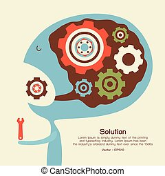 Solution Conceptual