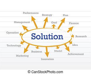 solution diagram illustration design