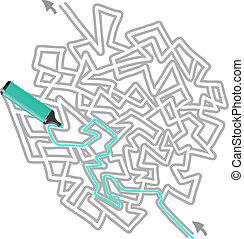 Solution maze