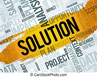 SOLUTION word cloud