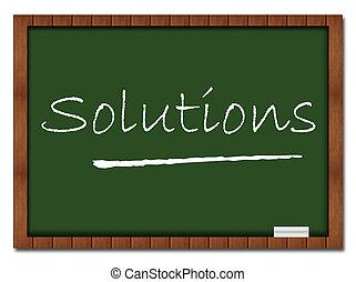 Solutions Classroom Board