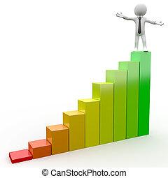 sommet, graphique barre, humain, 3d