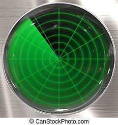 Sonar - The display of the military radar-tracking equipment