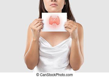 Sore throat pain symptoms