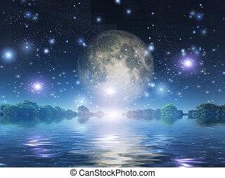 sorgere luna