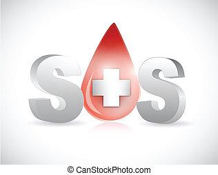 sos, conception, sanguine, illustration