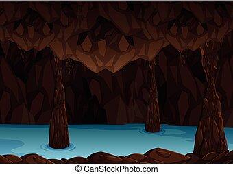 sotterraneo, caverna, fiume