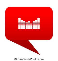 Sound bubble red icon