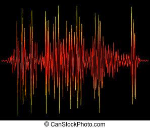 sound wave graph