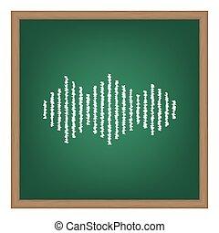 Sound waves icon. White chalk effect on green school board.