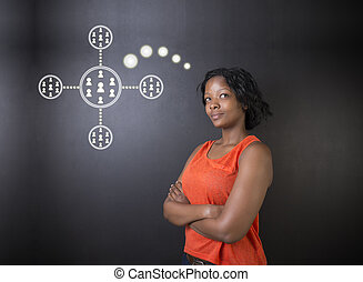 South African or African American woman teacher or student thinking technology network