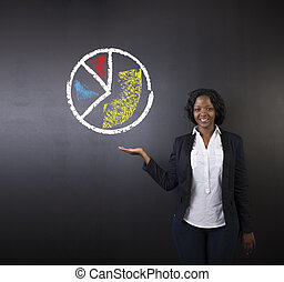 South African or African American woman teacher or student thumbs up against blackboard chalk pie graph or chart