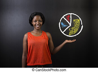 South African or African American woman teacher or student with chalk pie chart
