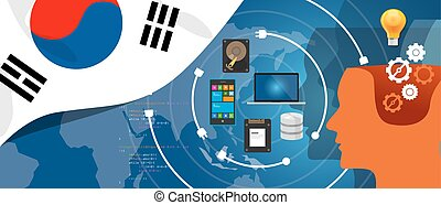 South Korea IT information technology digital infrastructure connecting business data via internet network using computer software an electronic innovation
