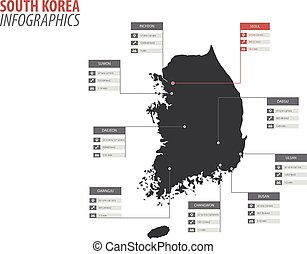 South Korea map vector infographics