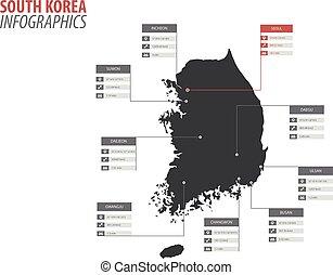 South Korea map vector infographics