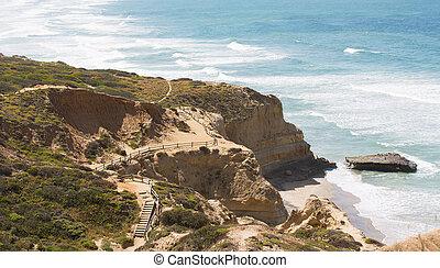 southern california coastline