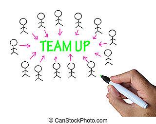 soutien, whiteboard, haut, équipe, collaboration, spectacles