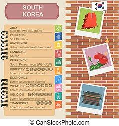 Soutn Korea infographics, statistical data, sights. Vector...