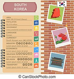 Soutn Korea infographics, statistical data, sights. Vector...