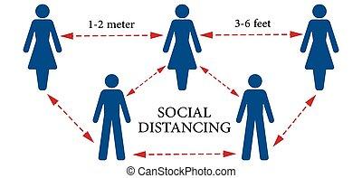 sozial, abbildung, concept., vektor, entfernung