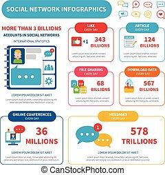 sozial, vernetzung, infographic, satz