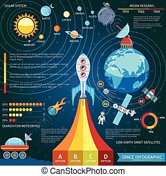 Space And Astronomy Infographics