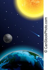 Space background. The sun, earth, moon and comet on a black background. Abstract background of cosmos.