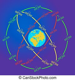 space satellites in eccentric orbits around the Earth