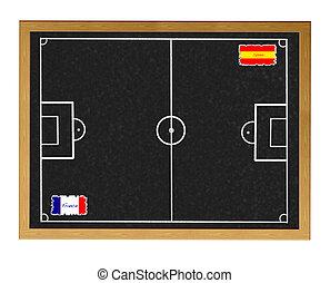 Spain - France.