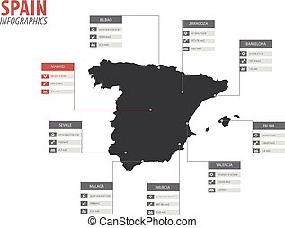 Spain map vector infographics