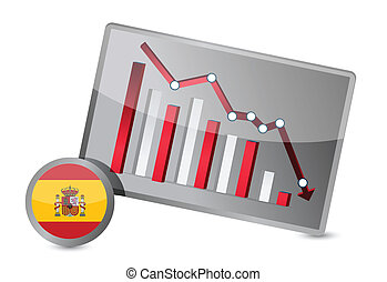 Spain suffering crisis graph design
