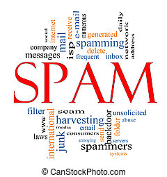 Spam Word Cloud Concept with great terms such as server,...