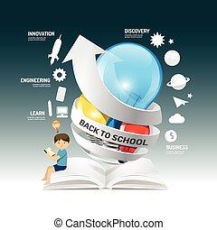 spandoek, bol, gebruikt, achterpijl, web, innovatie, concept., vector, school, design., zijn, groenteblik, papier, opmaak, licht, idee, illustration., opleiding, infographic