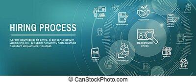 spandoek, set, web, verhuring, pictogram, proces, header