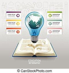 spandoek, zakelijk, bol, wereld, gebruikt, technologie, web, boek, concept., vector, design., zijn, groenteblik, opmaak, licht, open, illustration., opleiding, infographic