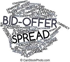 spannweite, bid-offer
