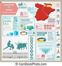 spanyolország, infographics