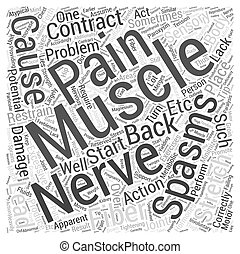 Spasms and Back Pain Word Cloud Concept