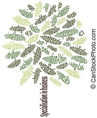 Business strategy. Conceptual green tree made from words which relate with business