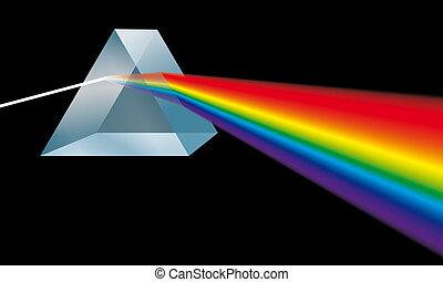 spectral, prisme, couleurs, triangulaire