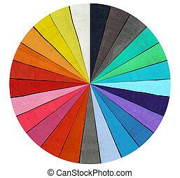spectrum, -, kleur, verbreidingsgebied