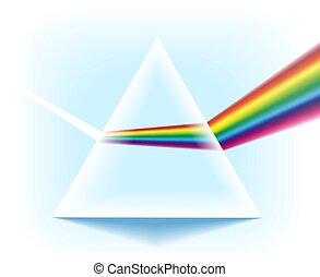 Spectrum prism with light dispersion effect