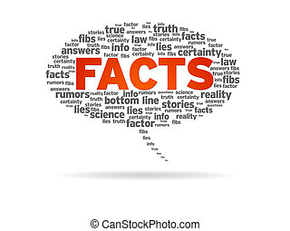 Speech bubble with the word facts on white background.