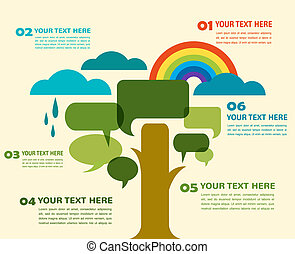 speech bubble tree with clouds and rainbow, infographics